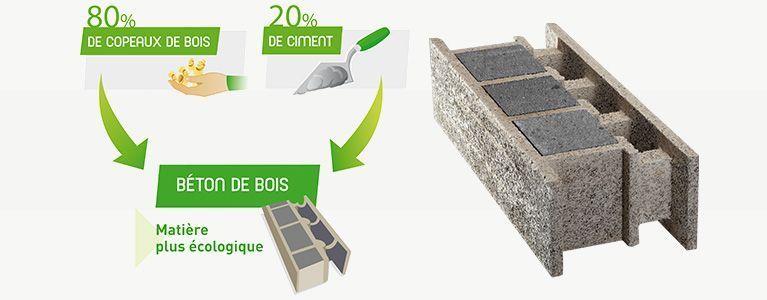 thermibloc construction écologique luçon